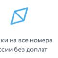 Услуга «Кто Звонил» от Мегафон - описание услуги, как подключить и как отключить услугу Кто Звонил на Мегафоне