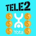 Как на Йоте отправить просьбу перезвонить: как скинуть маячок «жду звонка»
